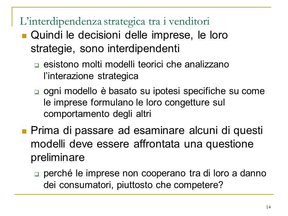 14 L'interdipendenza strategica tra i venditori Quindi le decisioni delle imprese, le loro strategie, sono interdipendenti  esistono molti modelli te