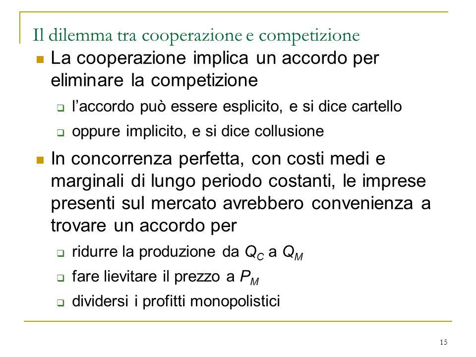 15 Il dilemma tra cooperazione e competizione La cooperazione implica un accordo per eliminare la competizione  l'accordo può essere esplicito, e si