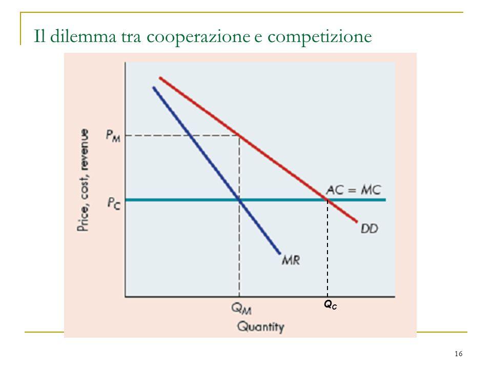 16 Il dilemma tra cooperazione e competizione QCQC