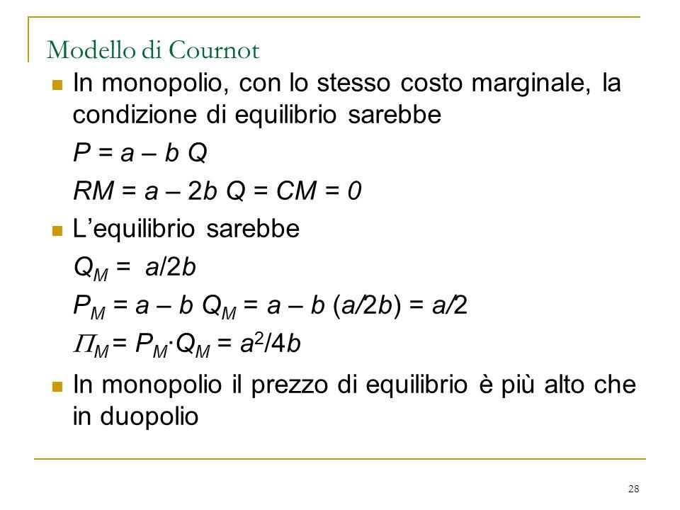 28 Modello di Cournot In monopolio, con lo stesso costo marginale, la condizione di equilibrio sarebbe P = a – b Q RM = a – 2b Q = CM = 0 L'equilibrio