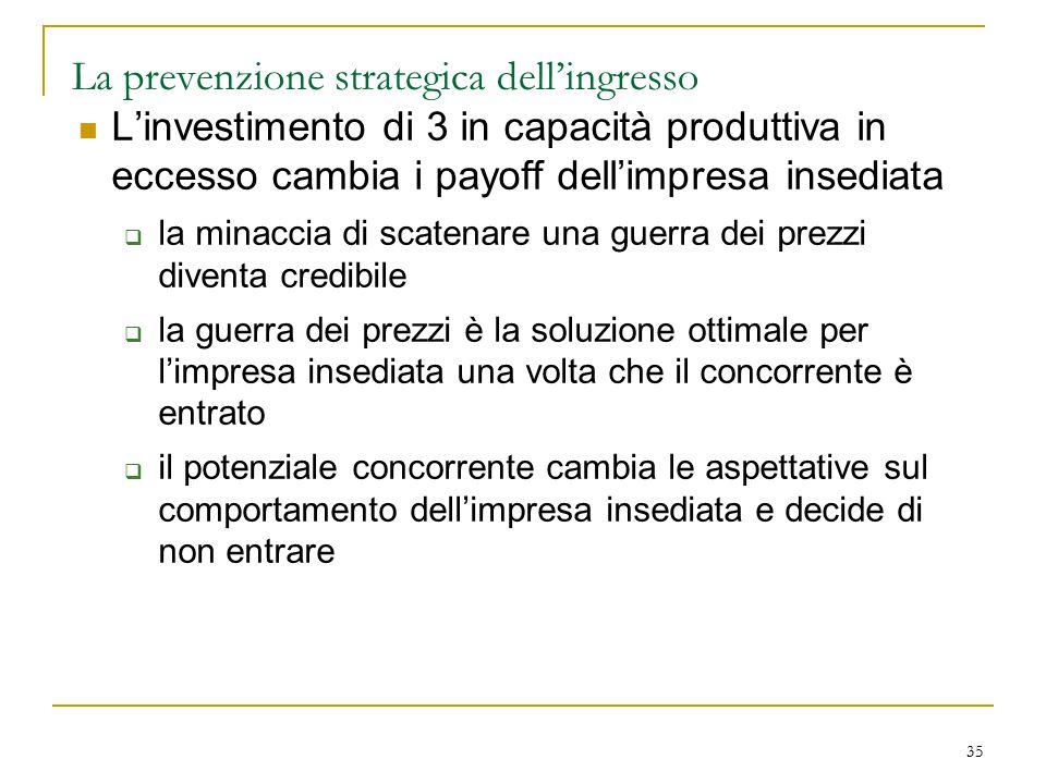 35 La prevenzione strategica dell'ingresso L'investimento di 3 in capacità produttiva in eccesso cambia i payoff dell'impresa insediata  la minaccia