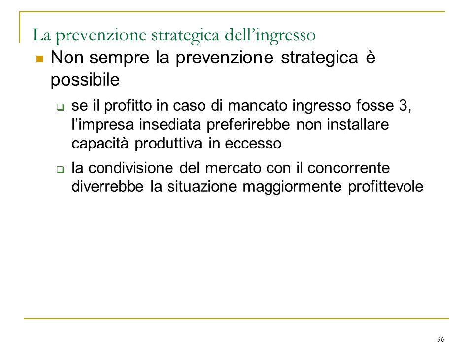 36 La prevenzione strategica dell'ingresso Non sempre la prevenzione strategica è possibile  se il profitto in caso di mancato ingresso fosse 3, l'im