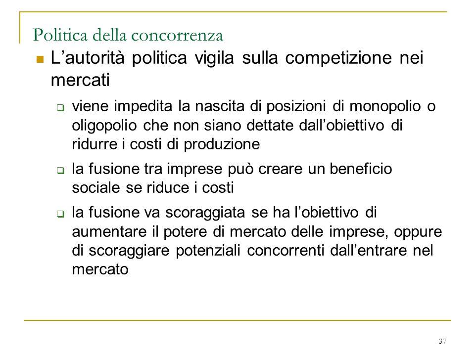 37 Politica della concorrenza L'autorità politica vigila sulla competizione nei mercati  viene impedita la nascita di posizioni di monopolio o oligop