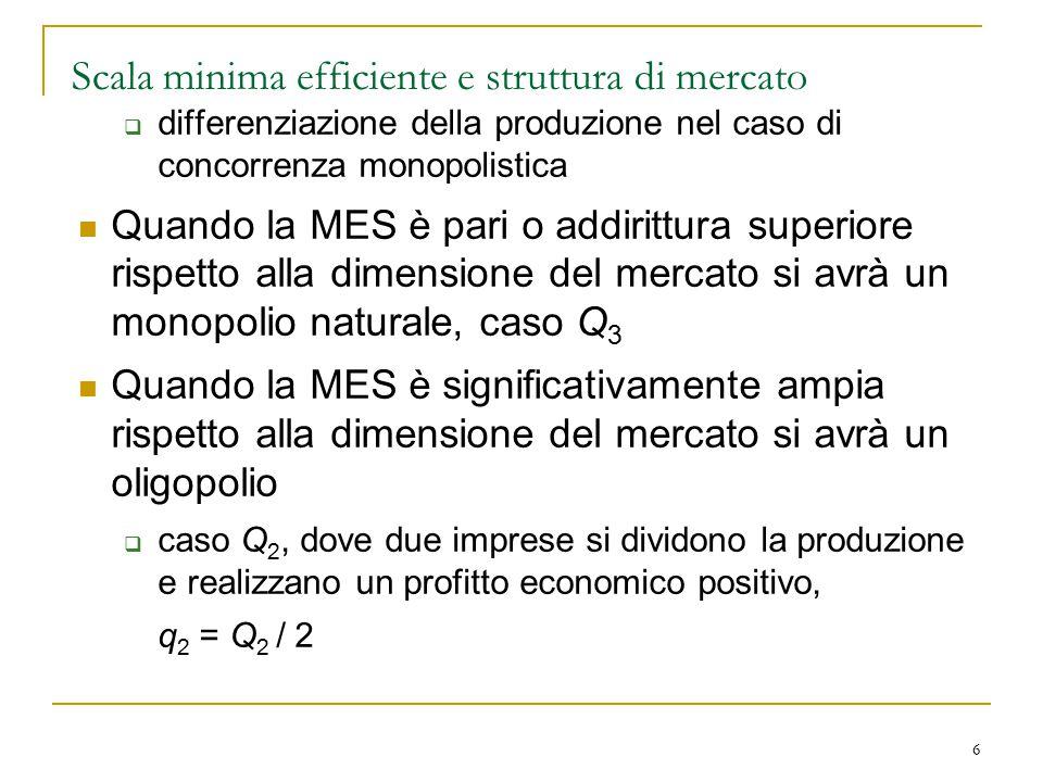 6 Scala minima efficiente e struttura di mercato  differenziazione della produzione nel caso di concorrenza monopolistica Quando la MES è pari o addi