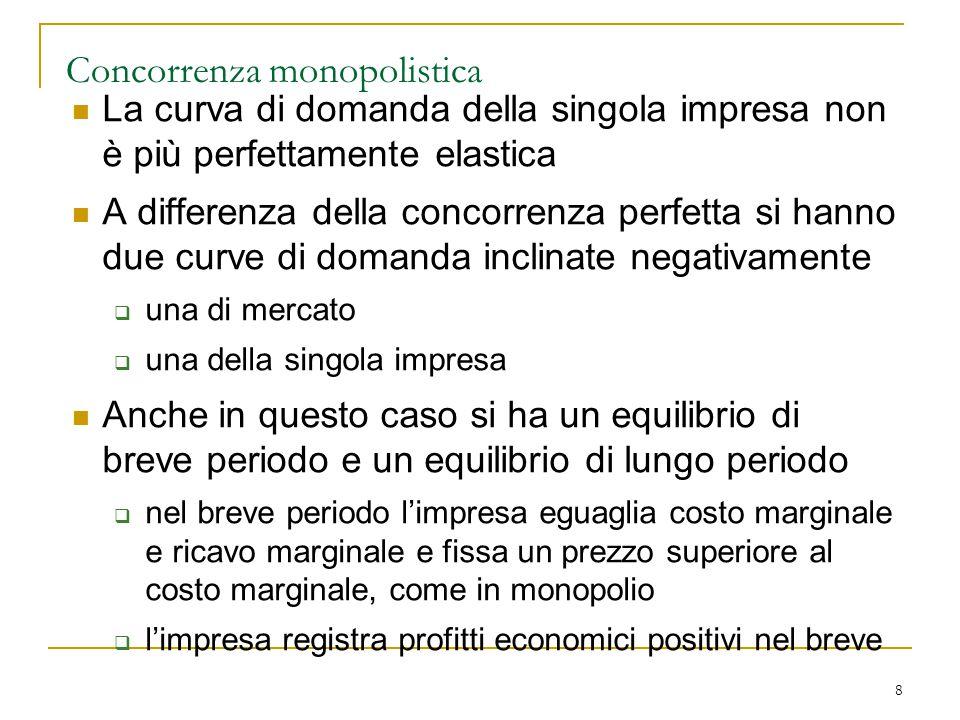 8 Concorrenza monopolistica La curva di domanda della singola impresa non è più perfettamente elastica A differenza della concorrenza perfetta si hann