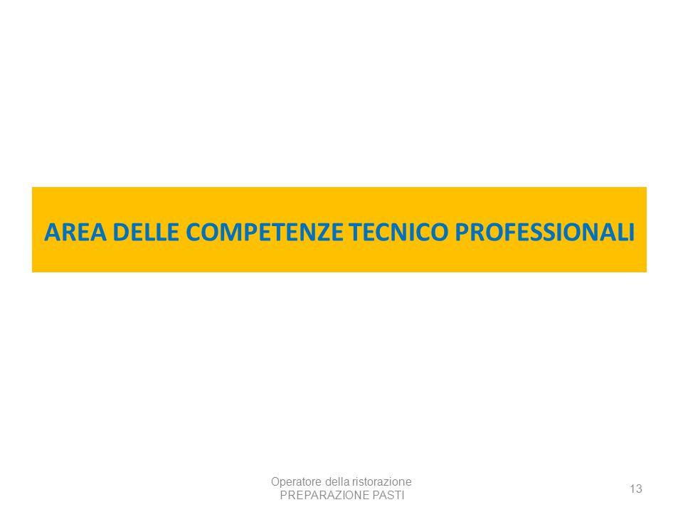 Operatore della ristorazione PREPARAZIONE PASTI 13 AREA DELLE COMPETENZE TECNICO PROFESSIONALI
