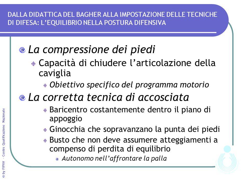 © by FIPAV - Centro Qualificazione Nazionale La compressione dei piedi Capacità di chiudere l'articolazione della caviglia Obiettivo specifico del pro