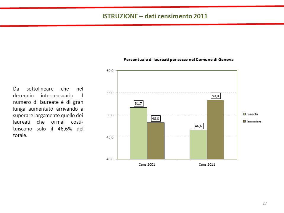ISTRUZIONE – dati censimento 2011 Da sottolineare che nel decennio intercensuario il numero di laureate è di gran lunga aumentato arrivando a superare largamente quello dei laureati che ormai costi- tuiscono solo il 46,6% del totale.