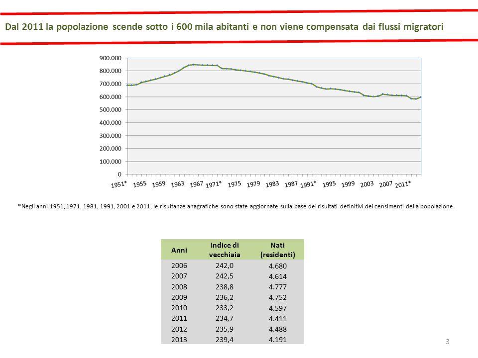 Aumentano i turisti Fonte: Provincia di Genova Il movimento turistico nel 2013 registra una ripresa con un incremento di 40.289 persone rispetto all'anno precedente (+5,4%).