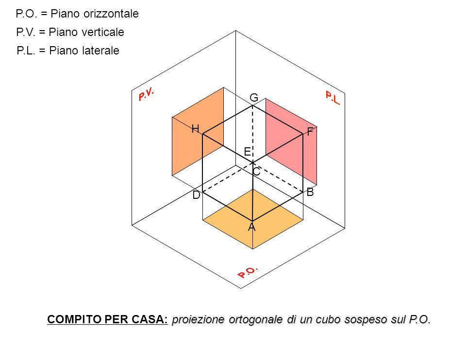 P.O. = Piano orizzontale P.V. = Piano verticale P.L. = Piano laterale COMPITO PER CASA: p pp proiezione ortogonale di un cubo sospeso sul P.O. F H A B