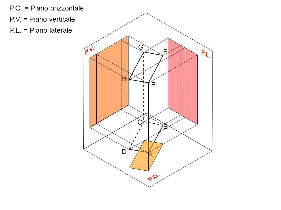 P.O.P.V. P.L. Proiezione ortogonale di un parallelepipedo ruotato rispetto al P.O.