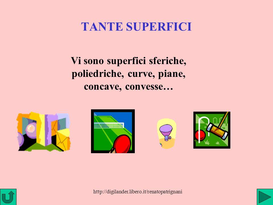 http://digilander.libero.it/renatopatrignani TANTE SUPERFICI Vi sono superfici sferiche, poliedriche, curve, piane, concave, convesse…