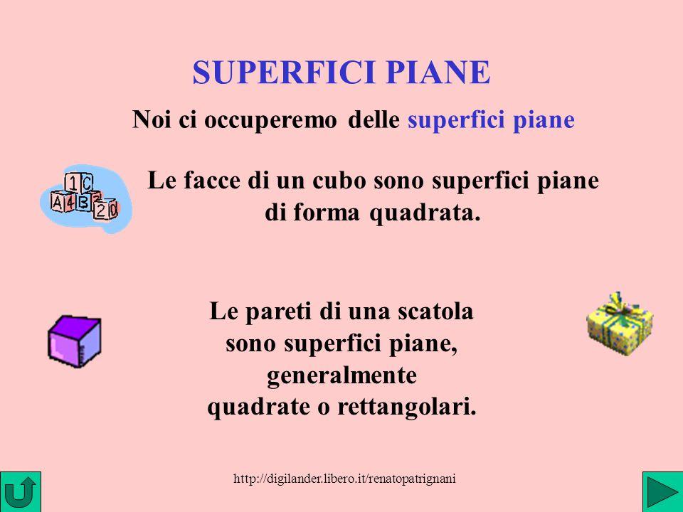 http://digilander.libero.it/renatopatrignani SUPERFICI PIANE Noi ci occuperemo delle superfici piane Le facce di un cubo sono superfici piane di forma