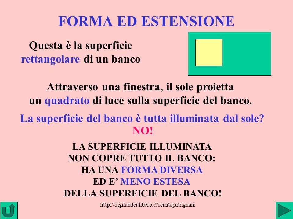 http://digilander.libero.it/renatopatrignani FORMA ED ESTENSIONE Questa è la superficie rettangolare di un banco Attraverso una finestra, il sole proi