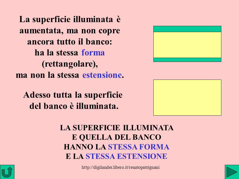 http://digilander.libero.it/renatopatrignani La superficie illuminata è aumentata, ma non copre ancora tutto il banco: ha la stessa forma (rettangolar
