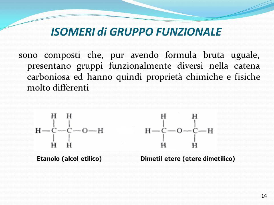 ISOMERI di GRUPPO FUNZIONALE sono composti che, pur avendo formula bruta uguale, presentano gruppi funzionalmente diversi nella catena carboniosa ed hanno quindi proprietà chimiche e fisiche molto differenti Etanolo (alcol etilico) Dimetil etere (etere dimetilico) 14