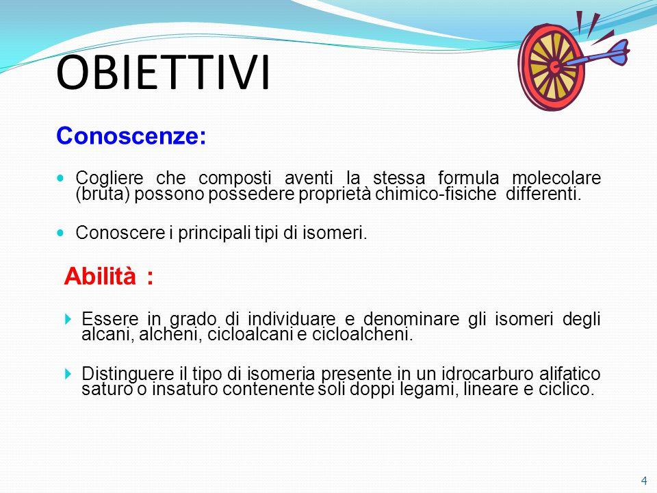 ESERCITAZIONE Rappresentare le formule di struttura di tutti i possibili Isomeri dell'esano e dell'eptano: Video: http://www.youtube.com/watch?feature=player_detailpage&v=L31w2uPv8kohttp://www.youtube.com/watch?feature=player_detailpage&v=L31w2uPv8ko C 6 H 14 C 7 H 16 Video: http://www.youtube.com/watch?feature=player_detailpage&v=jpn-NIXZP5whttp://www.youtube.com/watch?feature=player_detailpage&v=jpn-NIXZP5w 15