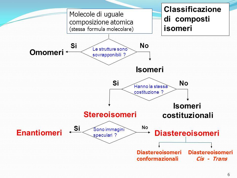 Le strutture sono sovrapponibili .Si Omomeri No Isomeri Hanno la stessa costituzione .