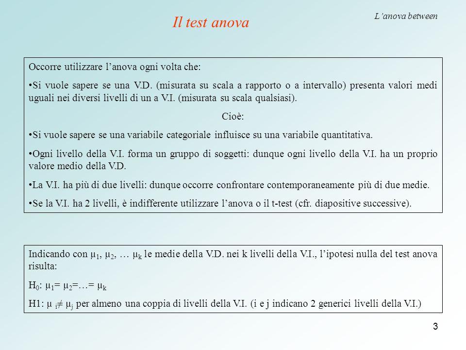 3 L'anova between Occorre utilizzare l'anova ogni volta che: Si vuole sapere se una V.D. (misurata su scala a rapporto o a intervallo) presenta valori