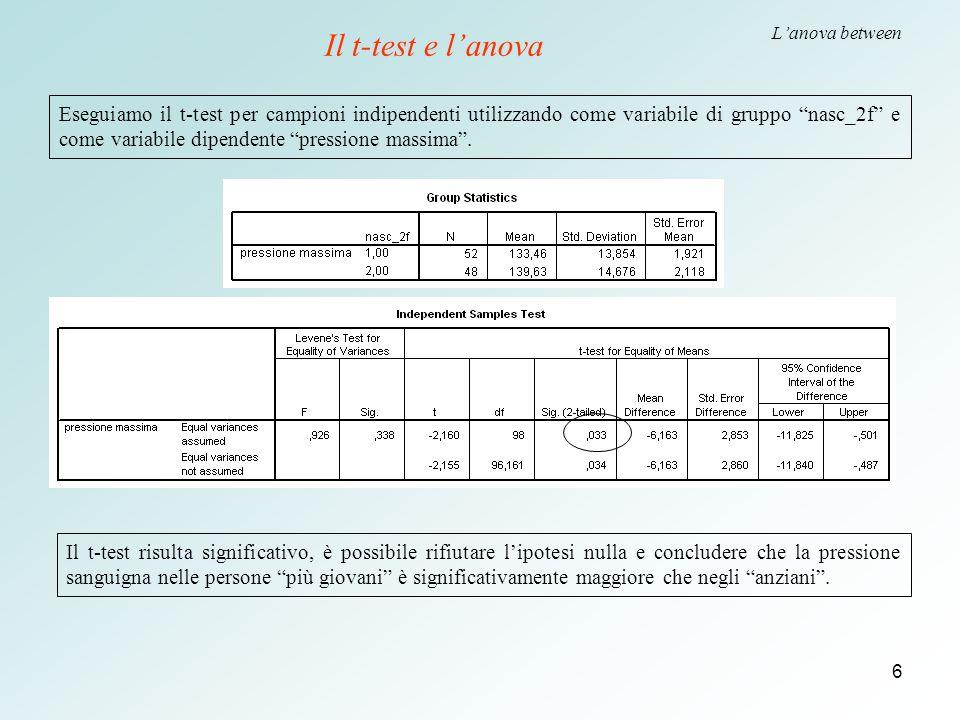 """6 L'anova between Eseguiamo il t-test per campioni indipendenti utilizzando come variabile di gruppo """"nasc_2f"""" e come variabile dipendente """"pressione"""