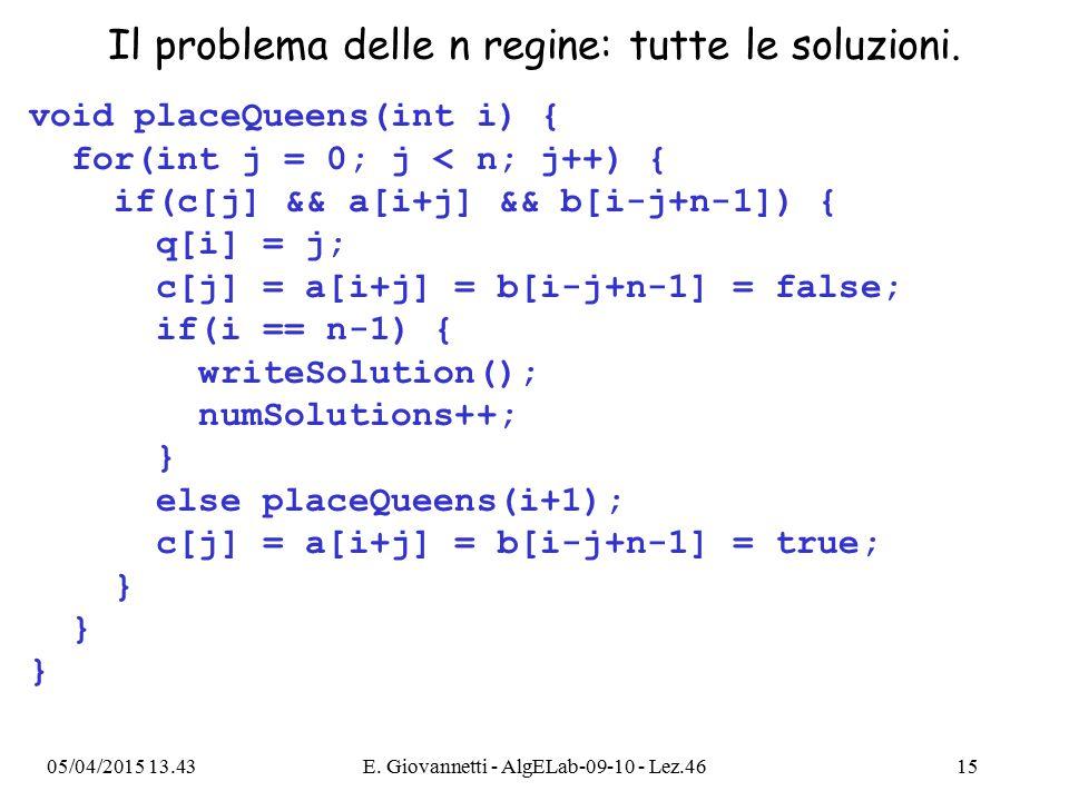 Il problema delle n regine: tutte le soluzioni.