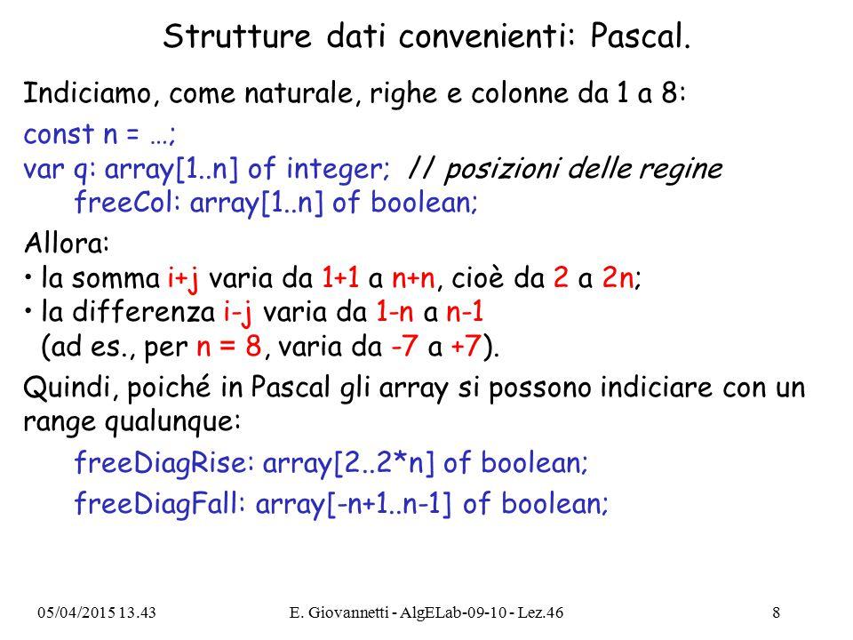 Strutture dati convenienti: Pascal.
