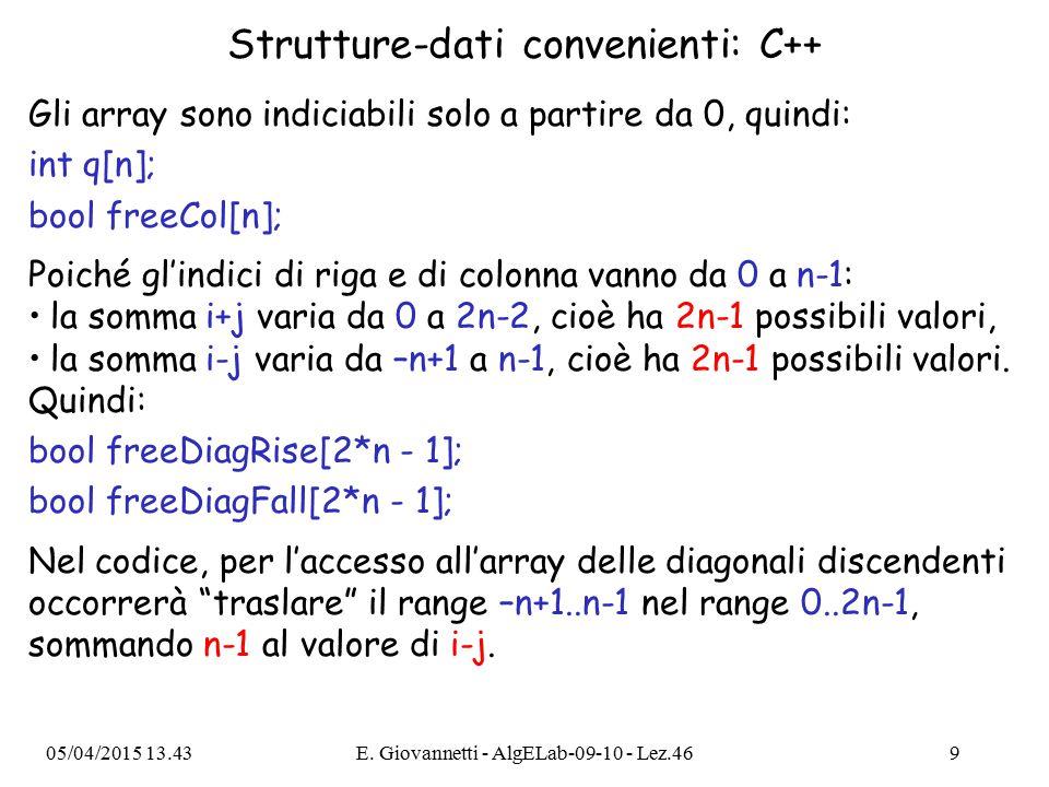 Strutture-dati convenienti: C++ Gli array sono indiciabili solo a partire da 0, quindi: int q[n]; bool freeCol[n]; Poiché gl'indici di riga e di colonna vanno da 0 a n-1: la somma i+j varia da 0 a 2n-2, cioè ha 2n-1 possibili valori, la somma i-j varia da –n+1 a n-1, cioè ha 2n-1 possibili valori.