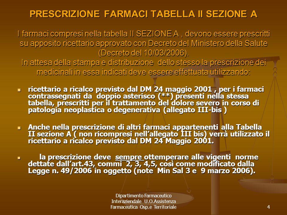 Dipartimento Farmaceutico Interaziendale U.O.Assistenza Farmaceutica Osp.e Territoriale4 PRESCRIZIONE FARMACI TABELLA II SEZIONE A I farmaci compresi