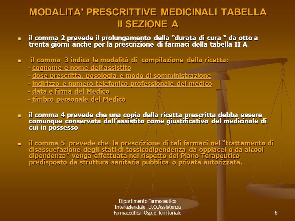 """6 MODALITA' PRESCRITTIVE MEDICINALI TABELLA II SEZIONE A il comma 2 prevede il prolungamento della """"durata di cura """" da otto a trenta giorni anche per"""