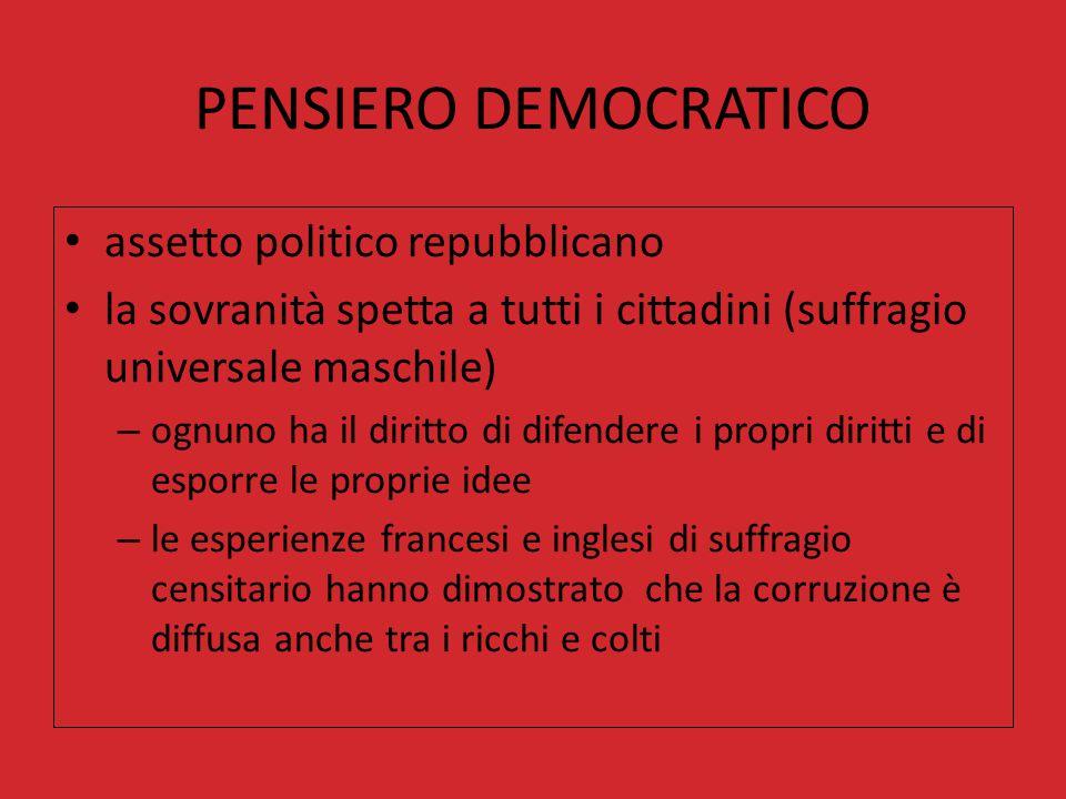 PENSIERO DEMOCRATICO assetto politico repubblicano la sovranità spetta a tutti i cittadini (suffragio universale maschile) – ognuno ha il diritto di d