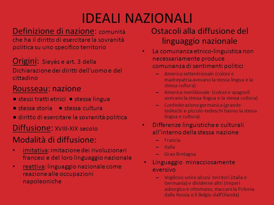 IDEALI NAZIONALI Definizione di nazione: comunità che ha il diritto di esercitare la sovranità politica su uno specifico territorio Origini: Sieyès e