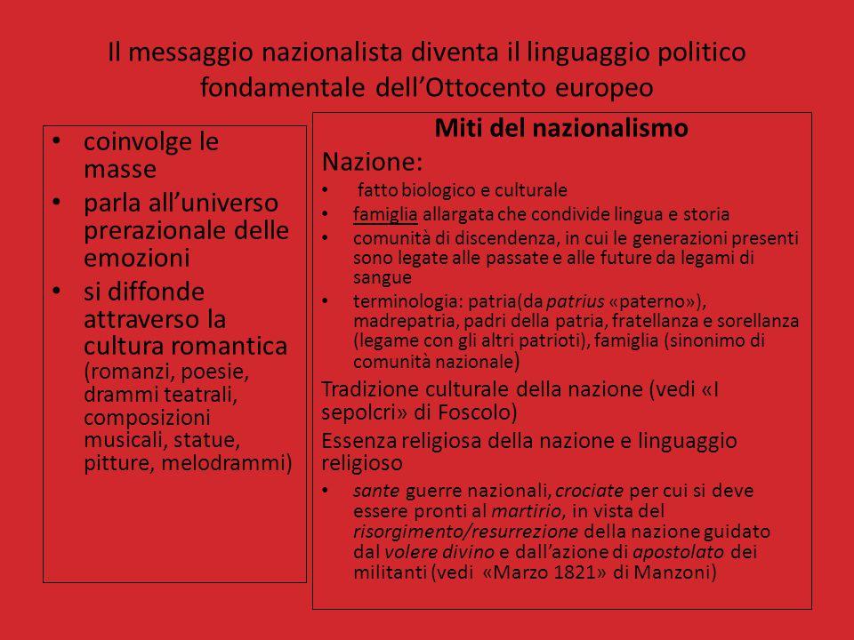 Il messaggio nazionalista diventa il linguaggio politico fondamentale dell'Ottocento europeo coinvolge le masse parla all'universo prerazionale delle