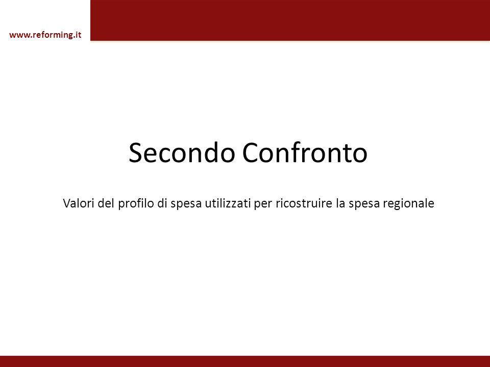 Secondo Confronto Valori del profilo di spesa utilizzati per ricostruire la spesa regionale www.reforming.it