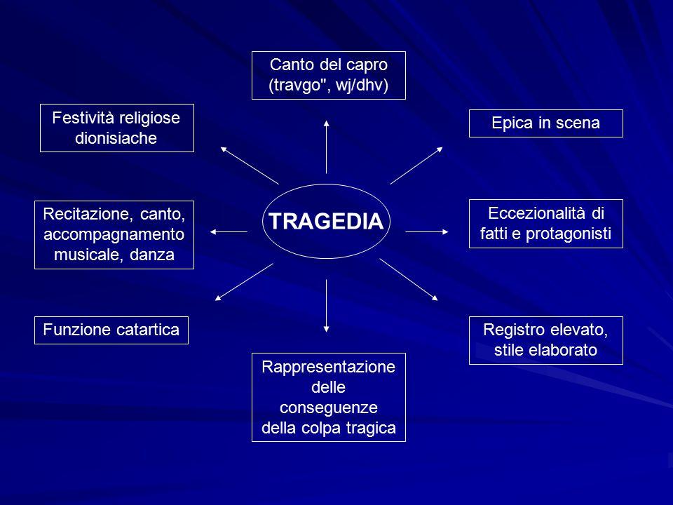 TRAGEDIA Canto del capro (travgo