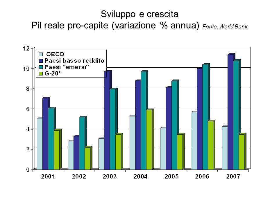 Sviluppo e crescita Pil reale pro-capite (variazione % annua) Fonte: World Bank