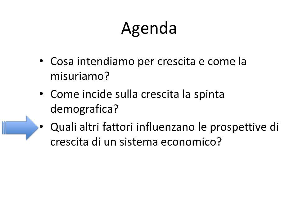 Agenda Cosa intendiamo per crescita e come la misuriamo.