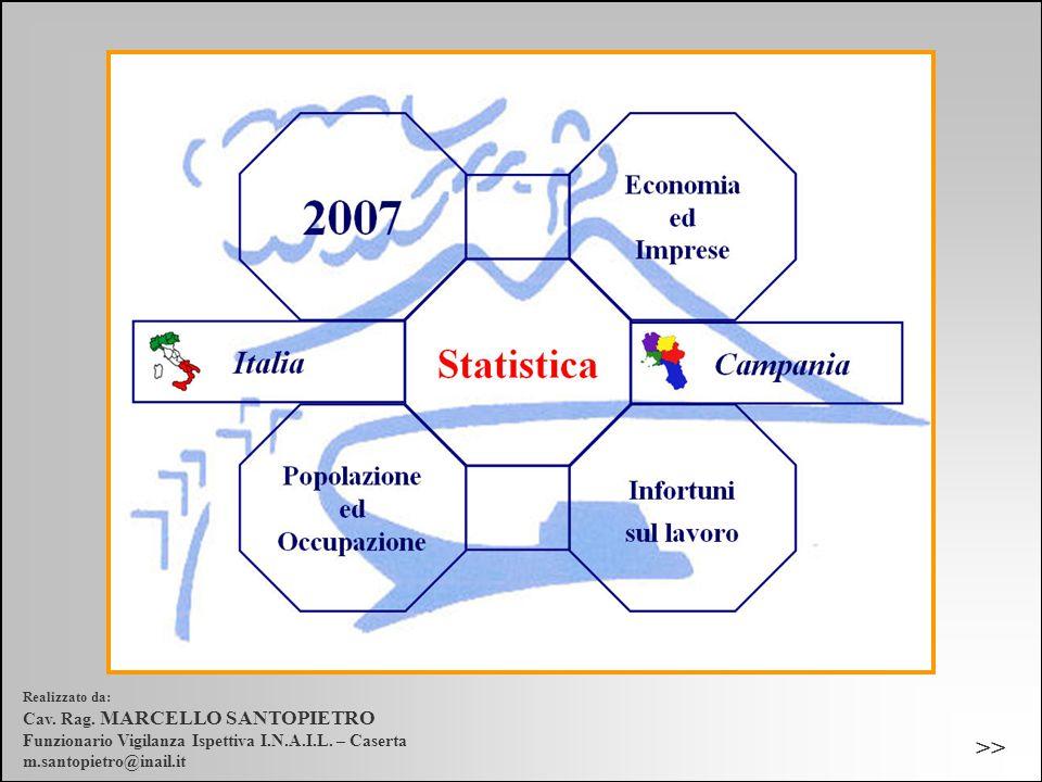 2007 - Statistica infortuni sul lavoro Realizzato da: Cav.