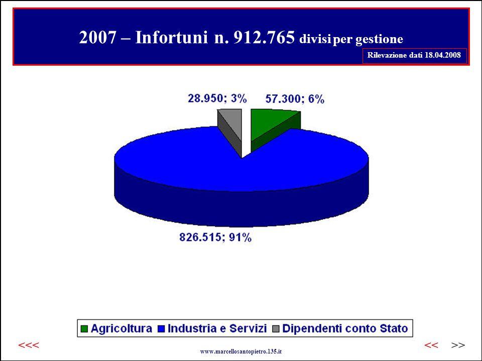 2007 – Infortuni n.