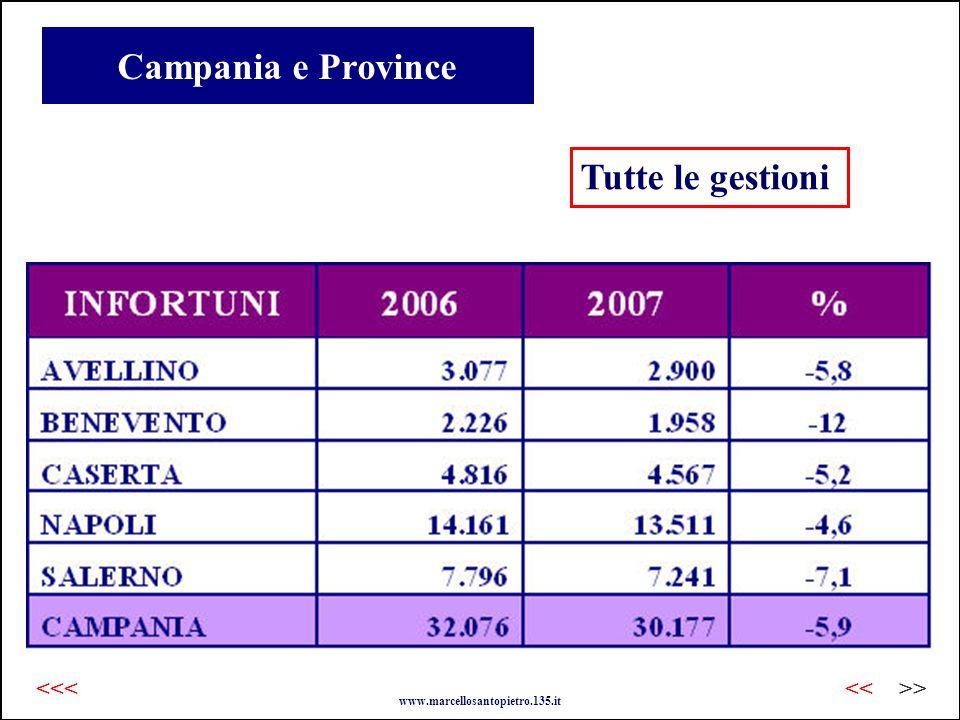 Campania e Province Tutte le gestioni www.marcellosantopietro.135.it >><<<<<