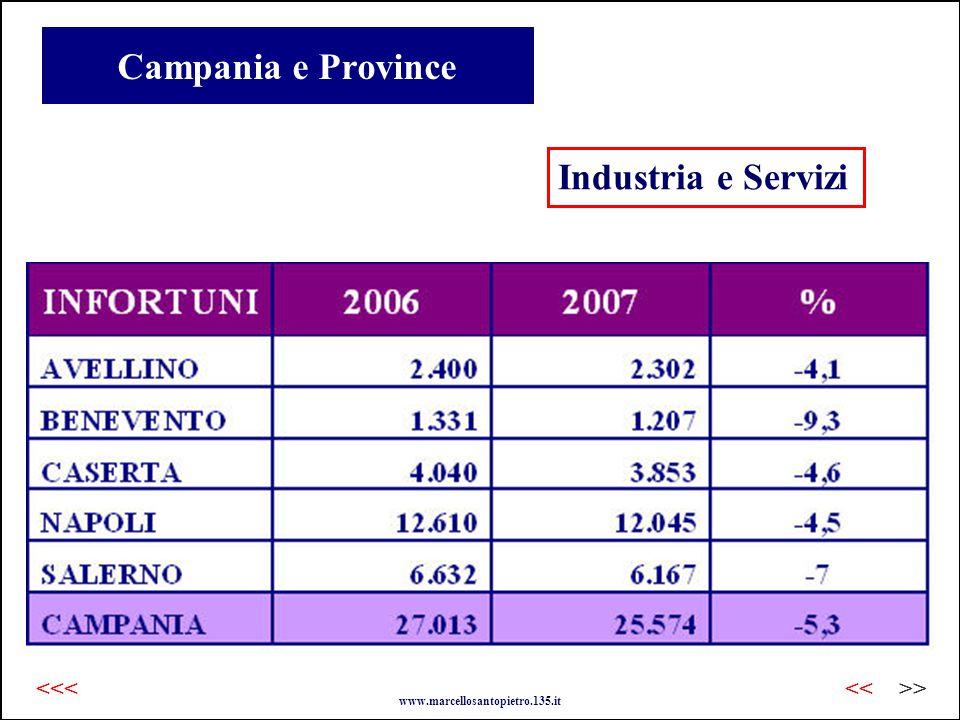Campania e Province Industria e Servizi www.marcellosantopietro.135.it >><<<<<