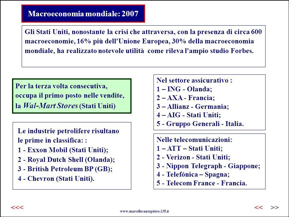 Macroeconomia mondiale: 2007 Nelle telecomunicazioni: 1 – ATT – Stati Uniti; 2 - Verizon - Stati Uniti; 3 - Nippon Telegraph - Giappone; 4 - Telefónica – Spagna; 5 - Telecom France - Francia.
