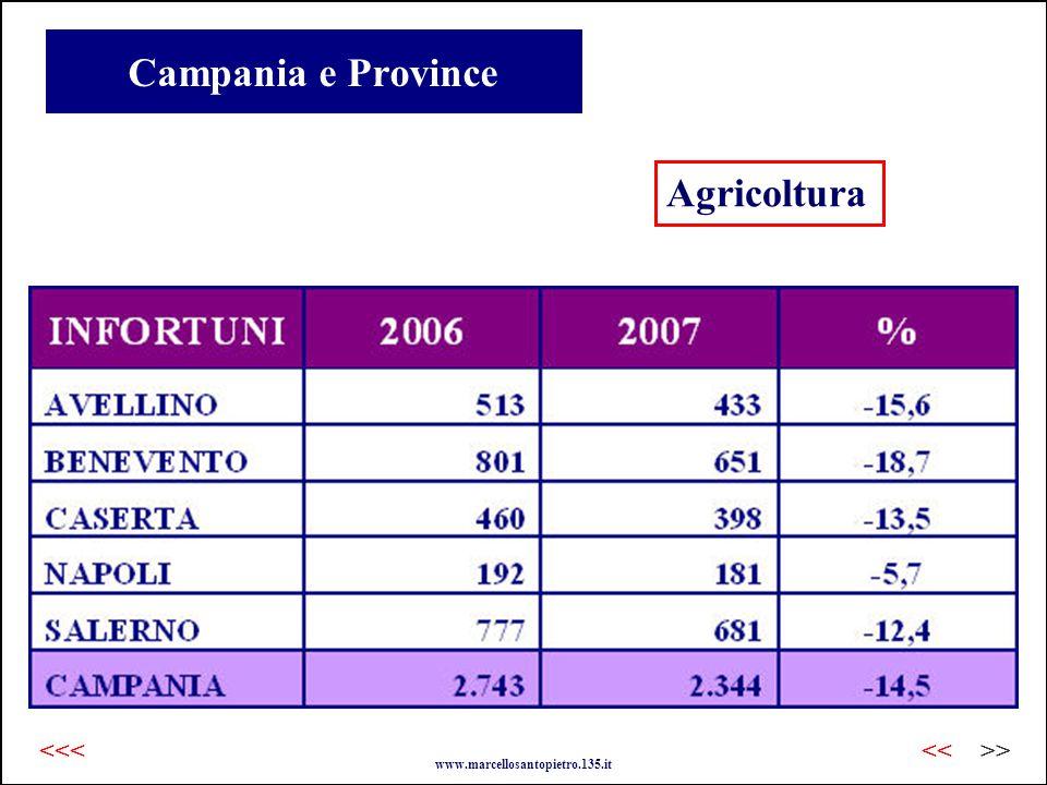 Campania e Province Agricoltura www.marcellosantopietro.135.it >><<<<<