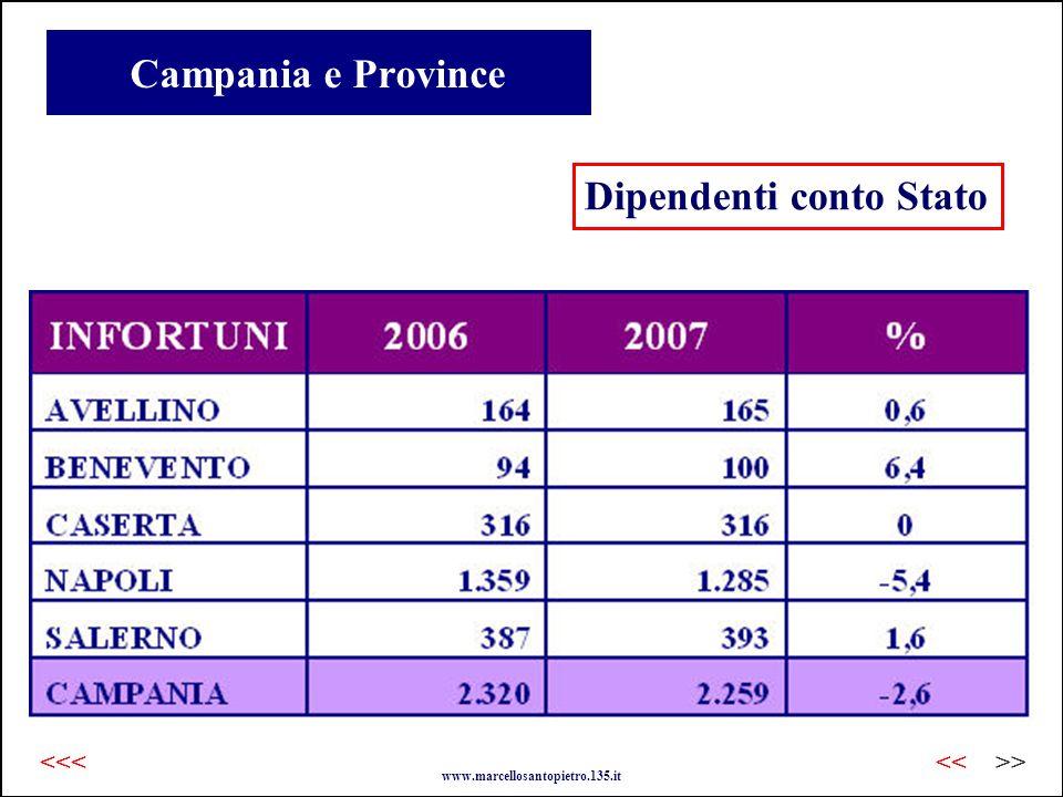 Campania e Province Dipendenti conto Stato www.marcellosantopietro.135.it >><<<<<