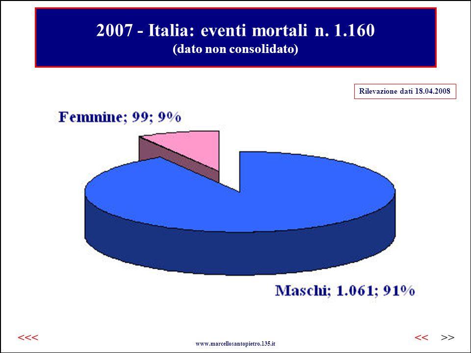 2007 - Italia: eventi mortali n.