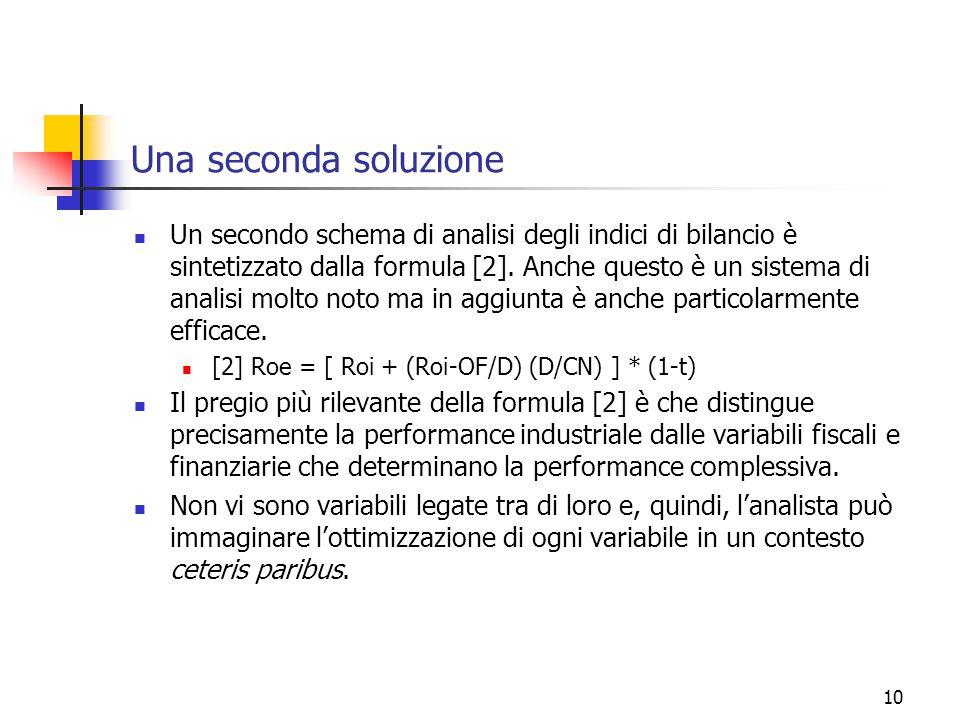 10 Una seconda soluzione Un secondo schema di analisi degli indici di bilancio è sintetizzato dalla formula [2].