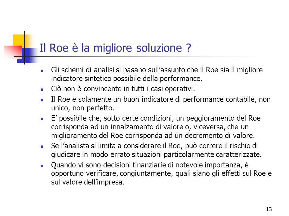 13 Il Roe è la migliore soluzione .