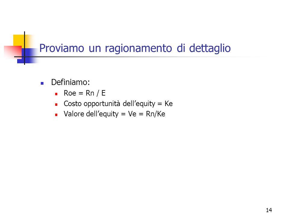 14 Proviamo un ragionamento di dettaglio Definiamo: Roe = Rn / E Costo opportunità dell'equity = Ke Valore dell'equity = Ve = Rn/Ke