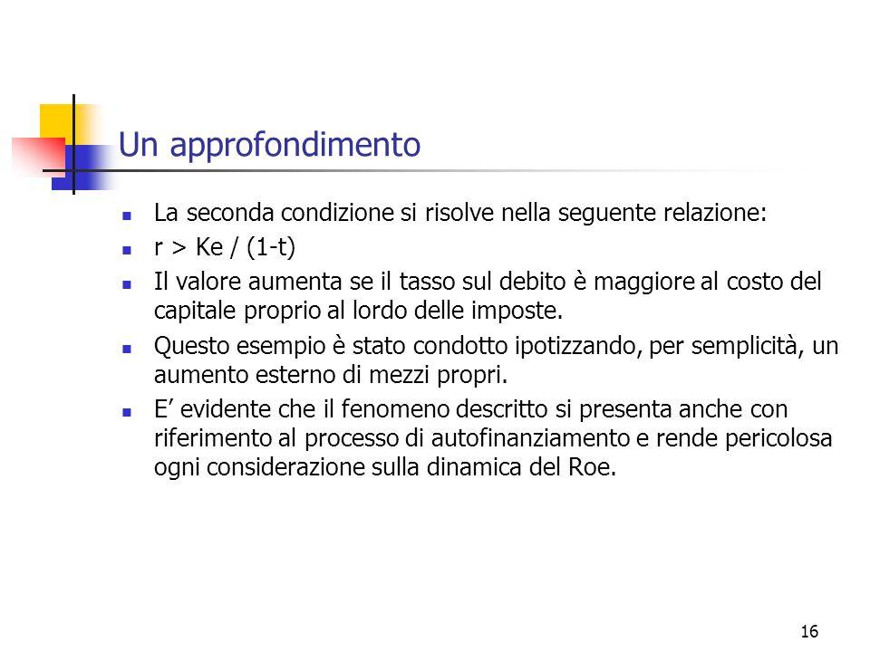 16 Un approfondimento La seconda condizione si risolve nella seguente relazione: r > Ke / (1-t) Il valore aumenta se il tasso sul debito è maggiore al costo del capitale proprio al lordo delle imposte.