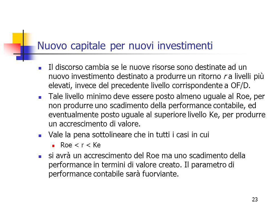 23 Nuovo capitale per nuovi investimenti Il discorso cambia se le nuove risorse sono destinate ad un nuovo investimento destinato a produrre un ritorno r a livelli più elevati, invece del precedente livello corrispondente a OF/D.