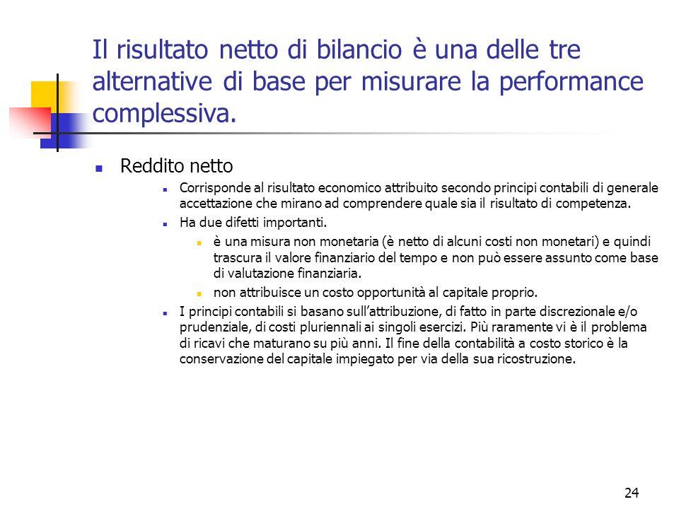 24 Il risultato netto di bilancio è una delle tre alternative di base per misurare la performance complessiva.